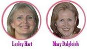 Lesley Hary amd Mary Dalgleish leading authors recommend Naturhelix Chakra and Ear Candles.